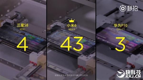 Nejrychlejší je Xiaomi Mi 6