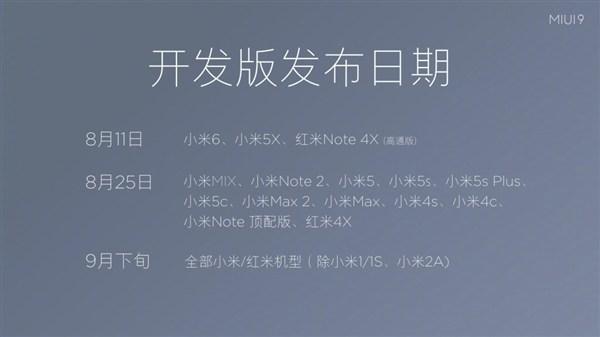 Oficiální data vydání MIUI 9