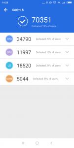 Měření benchmarkem AnTuTu 3
