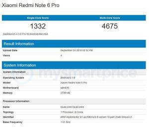Údajný výsledek Xiaomi Redmi Note 6 Pro v GeekBenchi