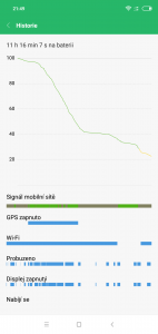 Baterie po náročném dnu - graf