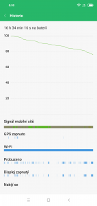 Baterie po nenáročném dnu - graf
