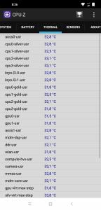 Informace z aplikace CPU-Z: teploty
