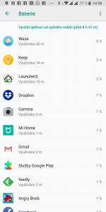 Spotřeba aplikací
