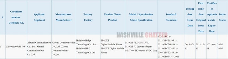 Připravuje Xiaomi Redmi 7, Redmi 7 Pro a Redmi 7A?