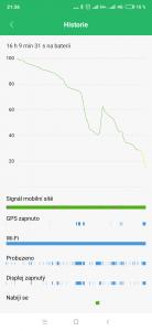 Spotřeba baterie v průběhu dne