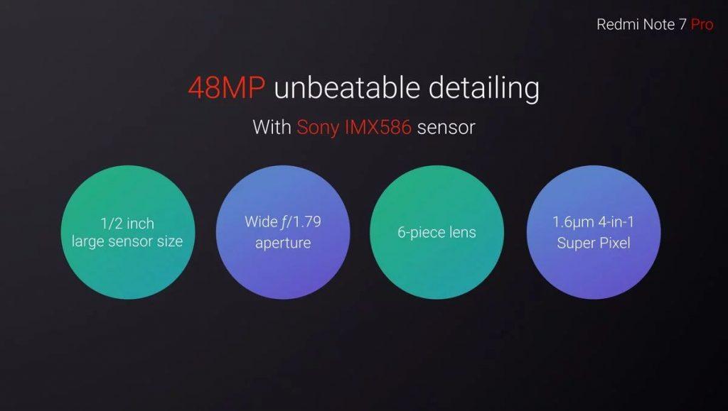 Snímač Sony IMX586
