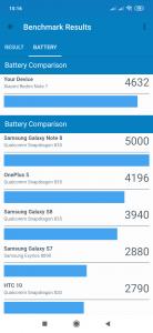 Výsledek benchmarku baterie
