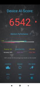 Výsledek v benchmarku AI Benchmark