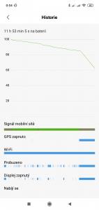 GPS se podepisuje na spotřebě