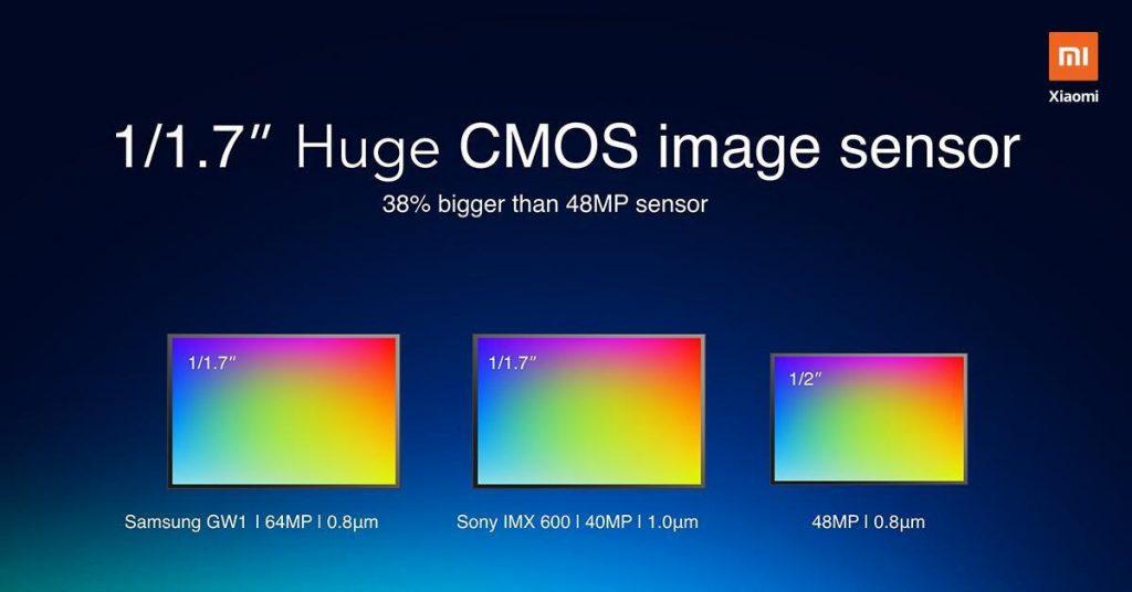64Mpx čip přinese více světla