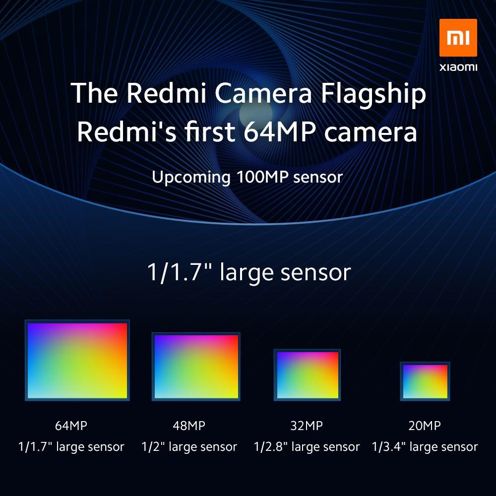 Příští vlajková loď Redmi bude mít 64Mpx foťák