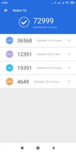 Redmi 7A v benchmarku AnTuTu