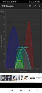 Wi-Fi signály