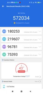 Xiaomi Mi 10 Pro v benchmarku AnTuTu