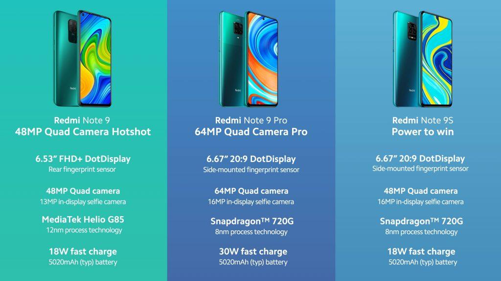 Čím se liší Redmi Note 9, Redmi Note 9S a Redmi Note 9 Pro?