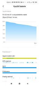 25 procent za 9 hodin na Wi-Fi