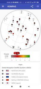 Podpora satelitních pozičních systémů