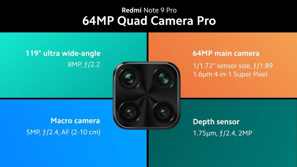 Čtyři zadní fotoaparáty Redmi Note 9 Pro