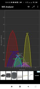 Skenování Wi-Fi