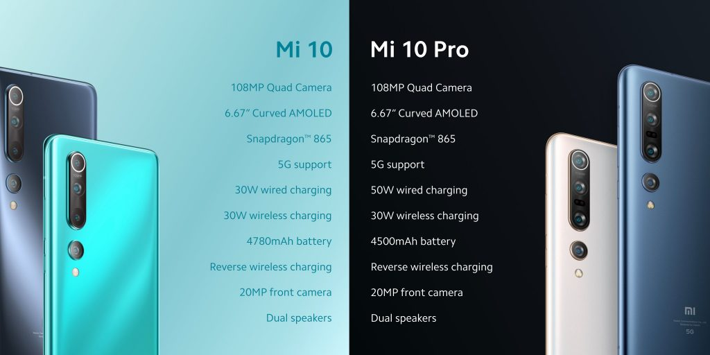 Vlajková loď Xiaomi Mi 10 a Mi 10 Pro