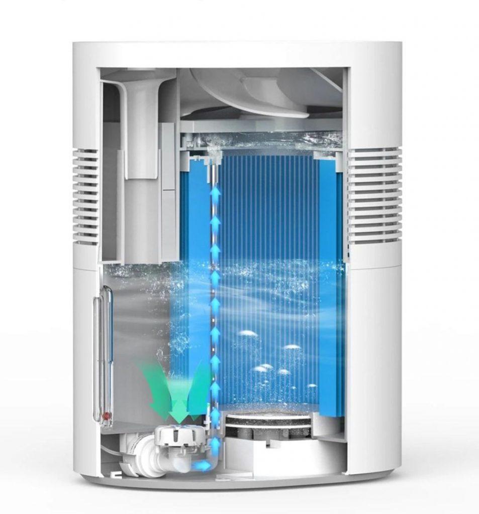 Přepracovaný systém vedení vody a vzduchu