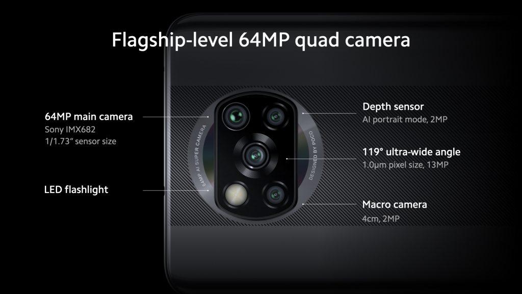 Fotoaparáty na zadní straně