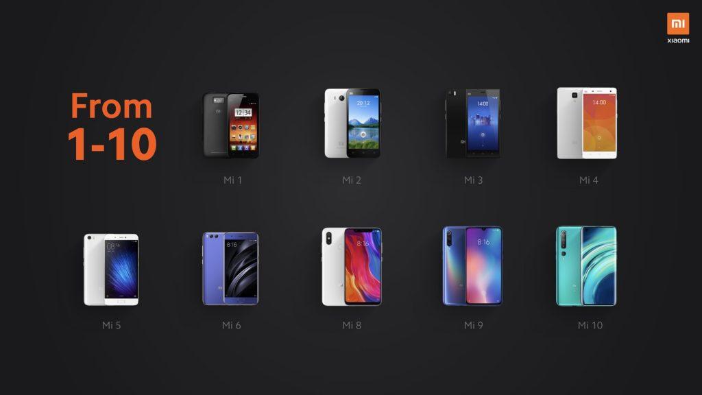Od Xiaomi Mi 1 až po Mi 10