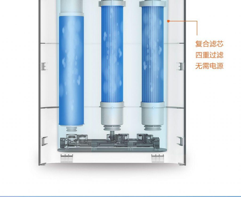 Filtrační mechanismus