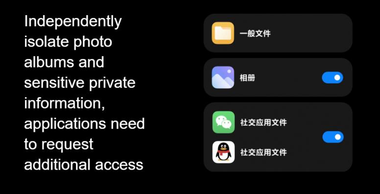 Izolovaný prostor je jednou z novinek v MIUI 12.5