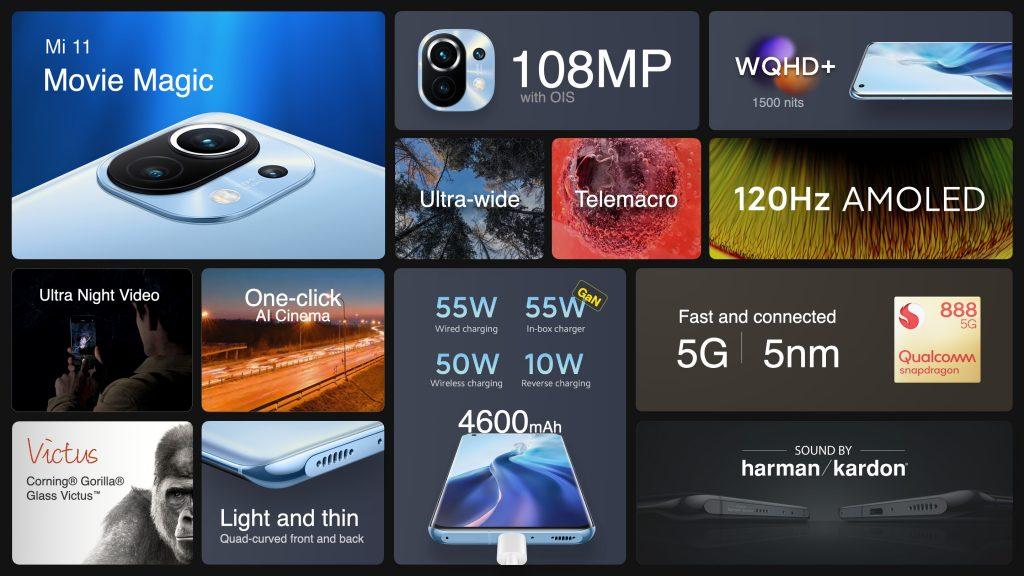 Klíčové parametry Xiaomi Mi 11