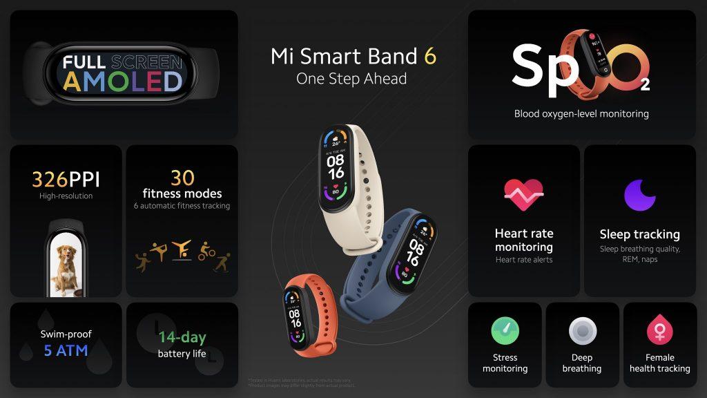 Xiaomi Mi Smart Band 6 představen