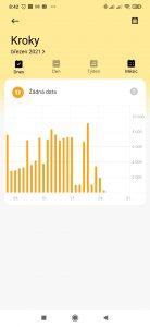 Měsíční statistiky kroků