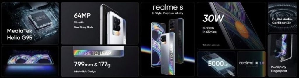 Realme 8 specifikace