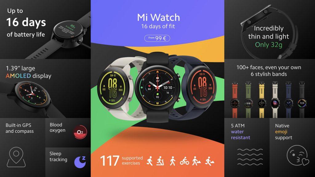 Resumé recenze Xiaomi Mi Watch