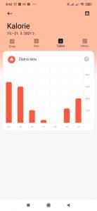 Týdenní statistiky kalorií