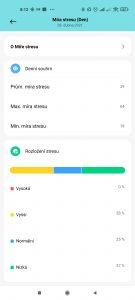 Takto měří stres hodinky Xiaomi Mi Watch