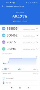 Výsledky Xiaomi Mi 11 v AnTuTu Benchmark