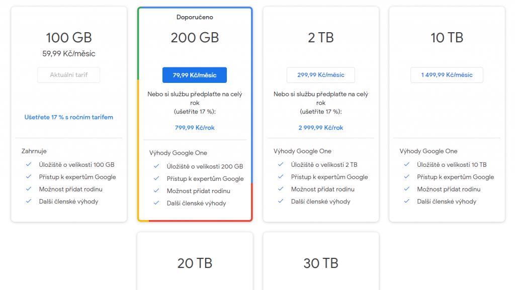 Ceny úložiště Google