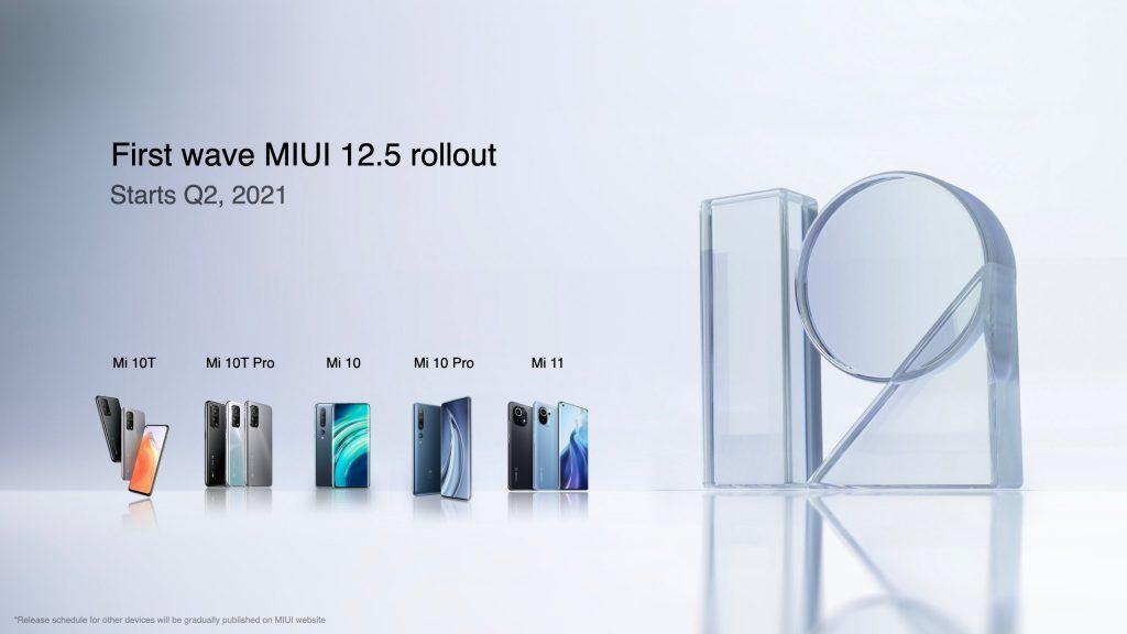 Telefony, které dostanou aktualizaci na MIUI 12.5 v první vlně
