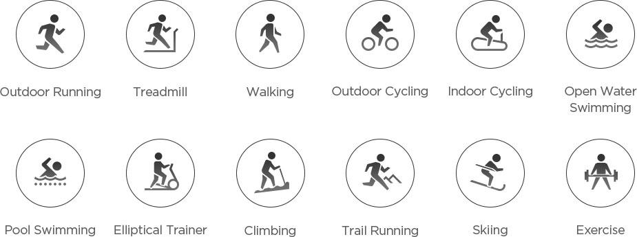 GTS podporují jen 12 sportovních aktivit