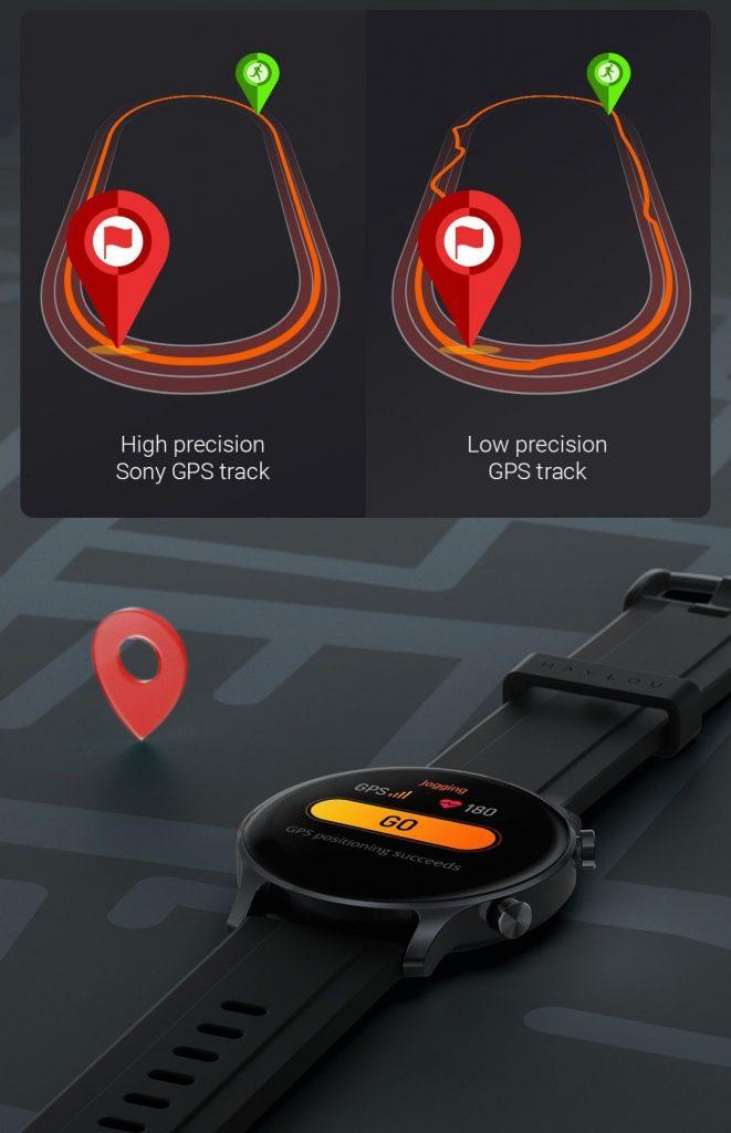 Přesná GPS Sony