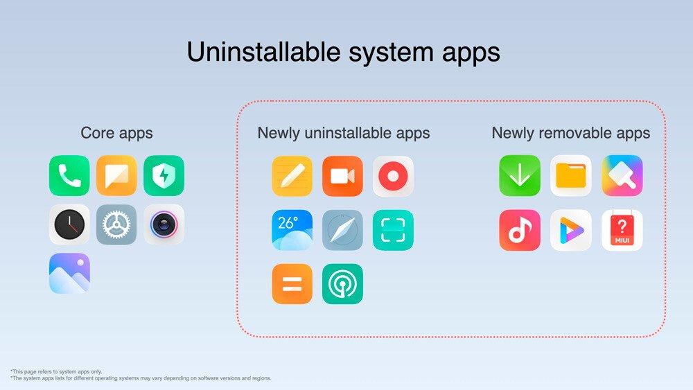 Odinstalovatelné a neodinstalovatelné aplikace